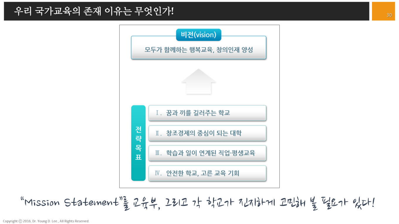 한국교육부