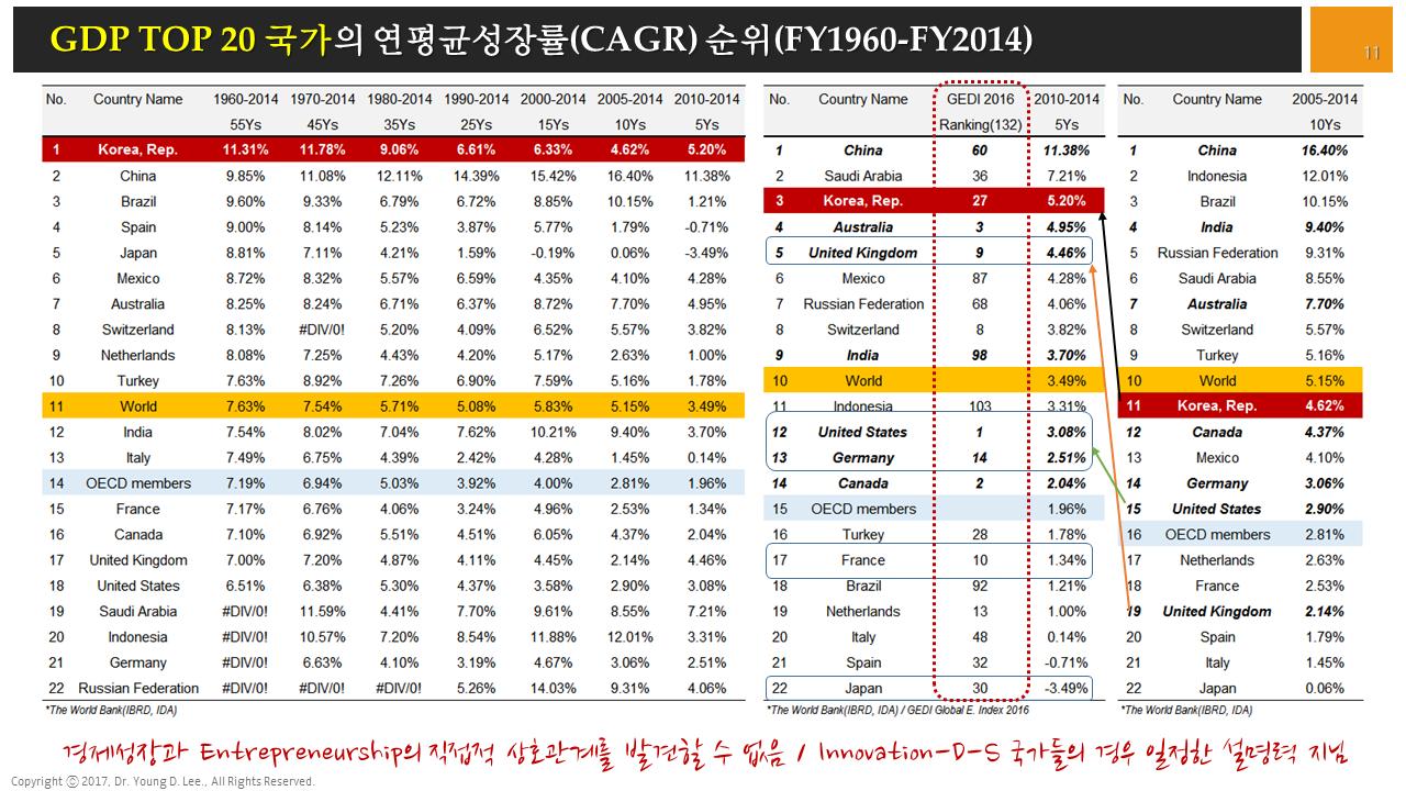 %ec%8a%ac%eb%9d%bc%ec%9d%b4%eb%93%9c11