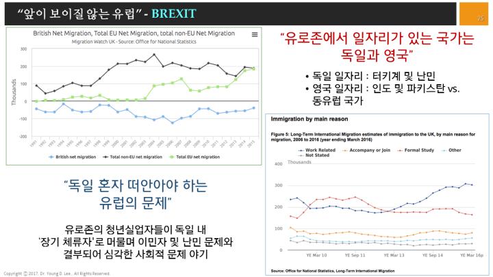 %ec%8a%ac%eb%9d%bc%ec%9d%b4%eb%93%9c25