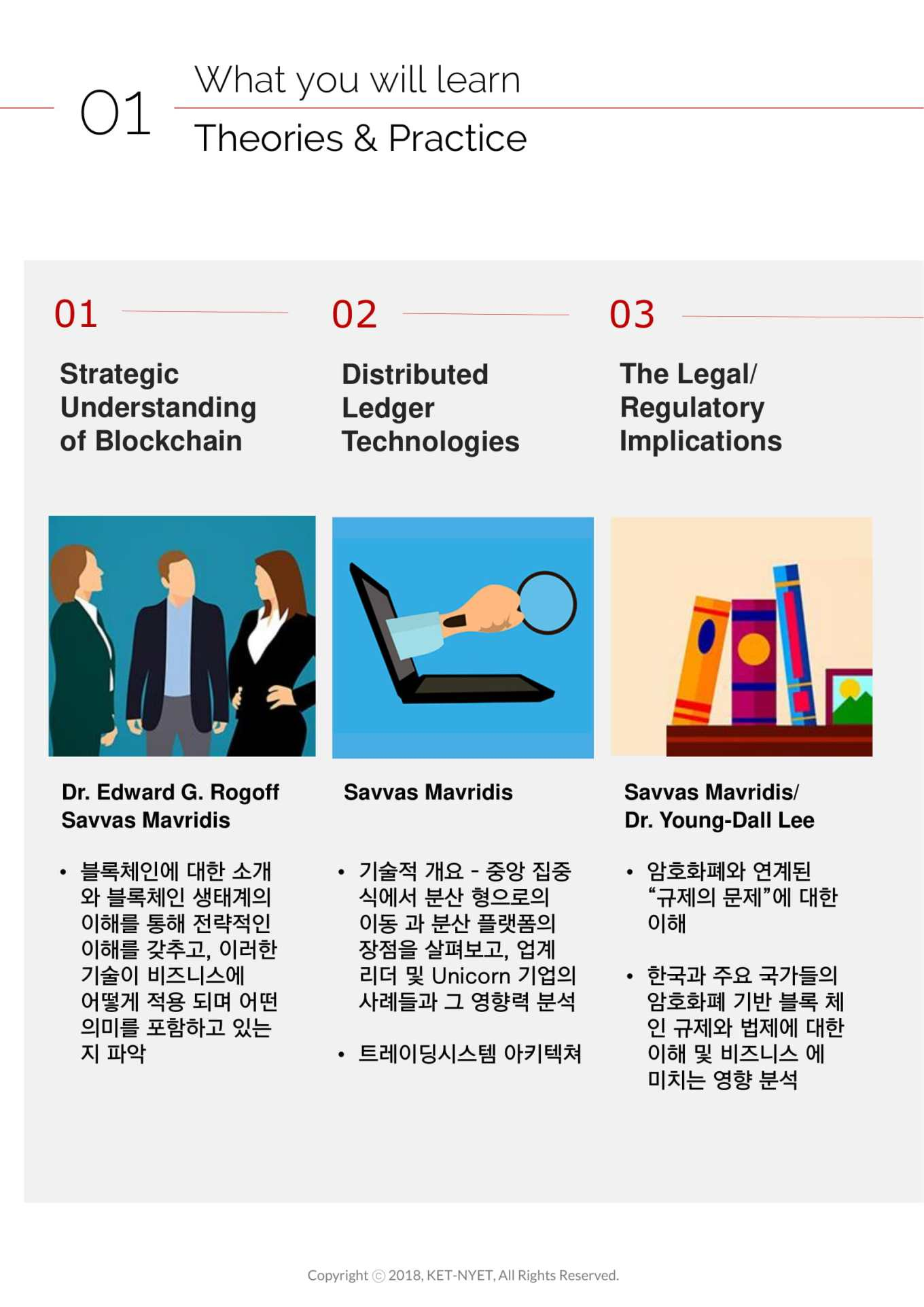 2-2_BC and Digital Business_NYC _korean.pptx-08