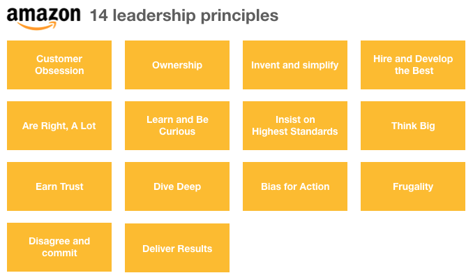 Image result for amazon 14 leadership principles""
